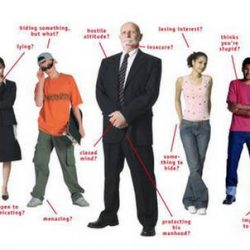 ImageXchange Personal Image Body Language Communication